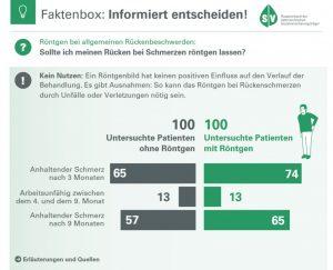 Faktenbox: Informiert entscheiden - Beispiel