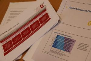 Unterlagen Expertenaustausch mit der Schweiz